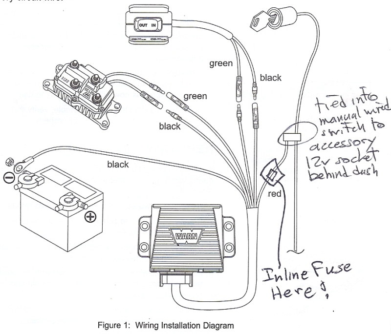 diagrams wiring   harbor freight winch wiring diagram