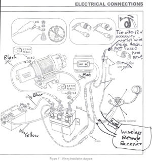 20641 Warn Winch Wireless Remote Install on trailer 4 wire diagram
