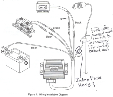 20641 Warn Winch Wireless Remote Install on yamaha ignition switch wiring diagram